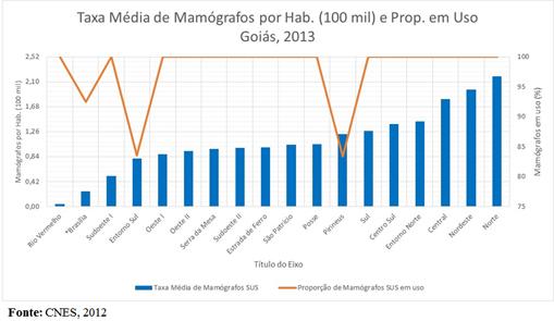 graf02_mamog-hab_2013